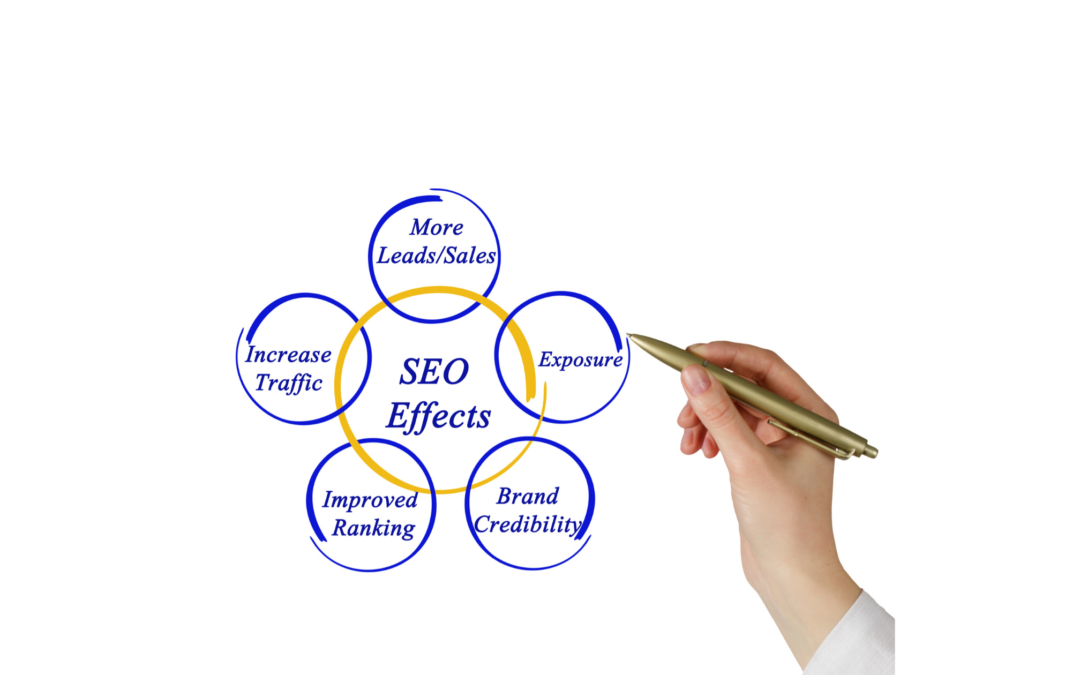 5 ways SEO can help to reach your target customers